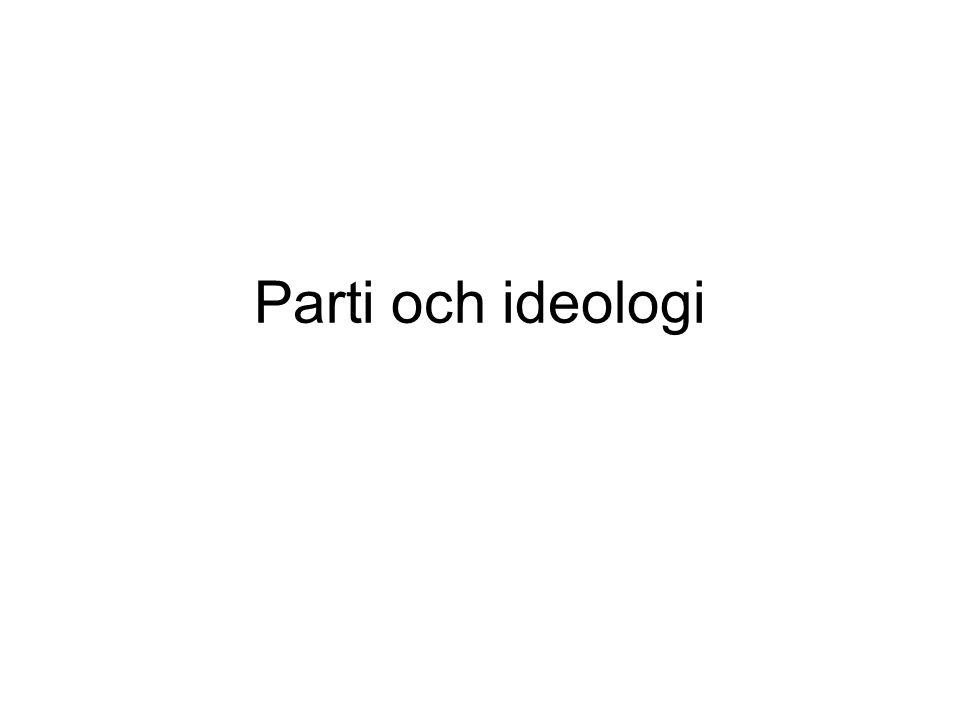 Parti och ideologi