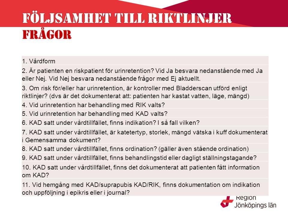 Följsamhet till riktlinjer frågor Följsamhet till riktlinjer frågor 1. Vårdform 2. Är patienten en riskpatient för urinretention? Vid Ja besvara nedan