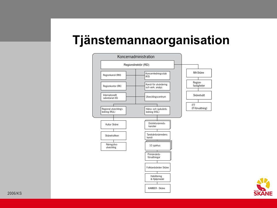 2006/KS Regional utveckling Den 1 januari 1999 överfördes ansvaret för regionala utvecklingsfrågor i Skåne under en försöksperiod från staten till Region Skåne.