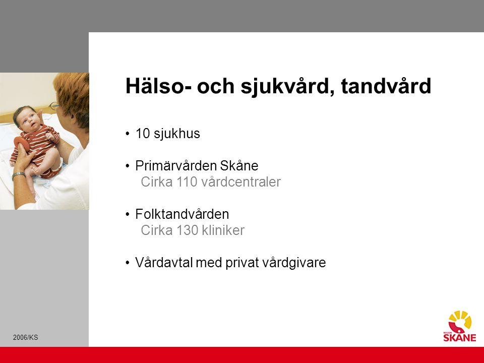 2006/KS 10 sjukhus Primärvården Skåne Cirka 110 vårdcentraler Folktandvården Cirka 130 kliniker Vårdavtal med privat vårdgivare Hälso- och sjukvård, tandvård