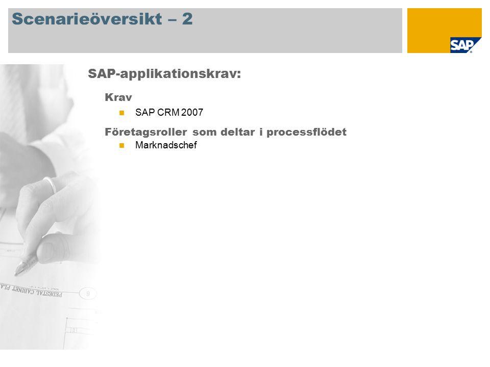 Scenarieöversikt – 2 Krav SAP CRM 2007 Företagsroller som deltar i processflödet Marknadschef SAP-applikationskrav:
