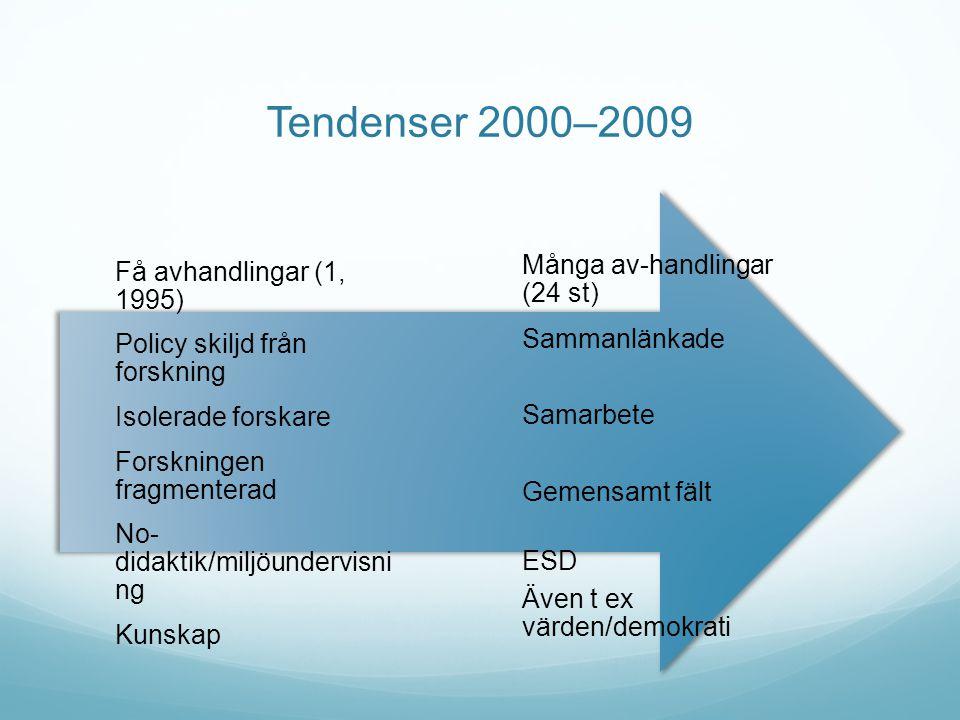 Tendenser 2000–2009 Många av-handlingar (24 st) Sammanlänkade Samarbete Gemensamt fält ESD Även t ex värden/demokrati Få avhandlingar (1, 1995) Policy