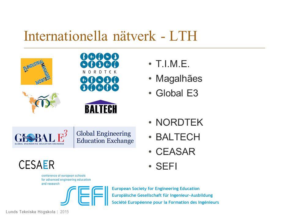 Lunds Tekniska Högskola | 2015 Internationella nätverk - LTH T.I.M.E.
