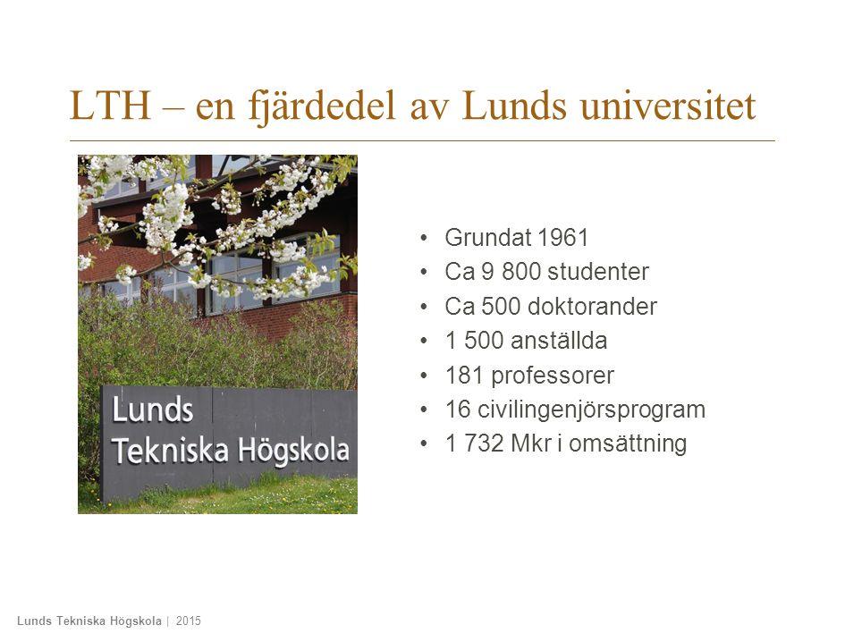Lunds Tekniska Högskola | 2015 LTH – en fjärdedel av Lunds universitet Grundat 1961 Ca 9 800 studenter Ca 500 doktorander 1 500 anställda 181 professorer 16 civilingenjörsprogram 1 732 Mkr i omsättning
