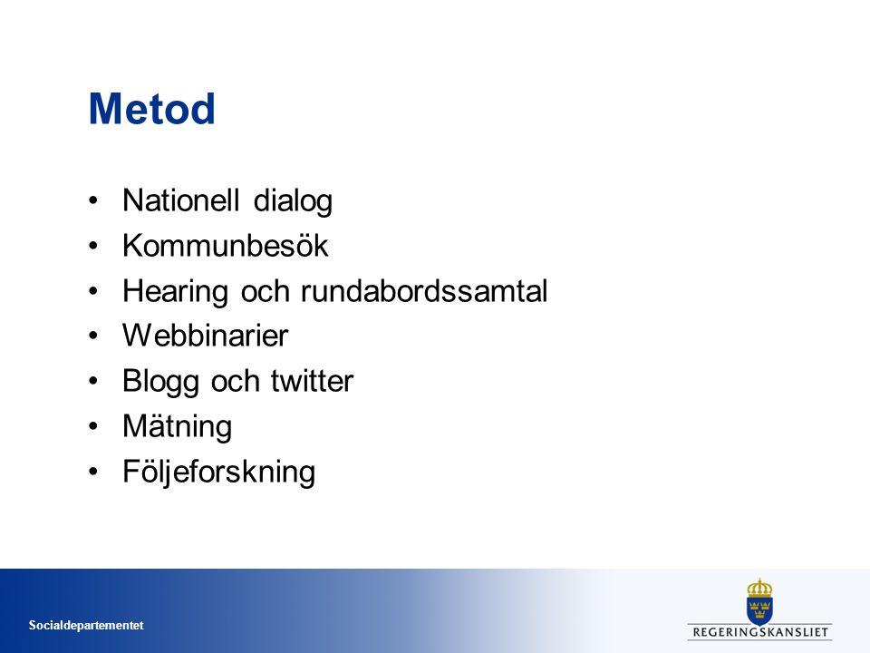 Socialdepartementet Metod Nationell dialog Kommunbesök Hearing och rundabordssamtal Webbinarier Blogg och twitter Mätning Följeforskning