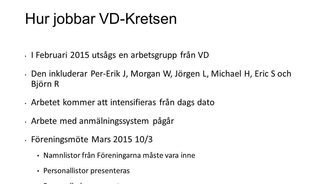 Boende Per-Erik J, Info Ski Sunne