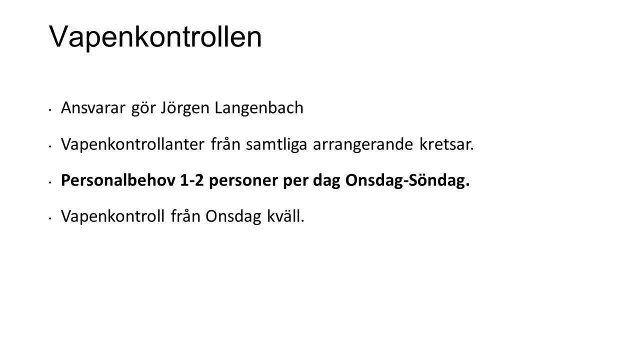 Fältskjutning 2 Stationer Ansvarar: Eric Svanberg och Björn Rutgersson Södra Dal Figurer skall skruvas Lördag innan tävling, behov ca.