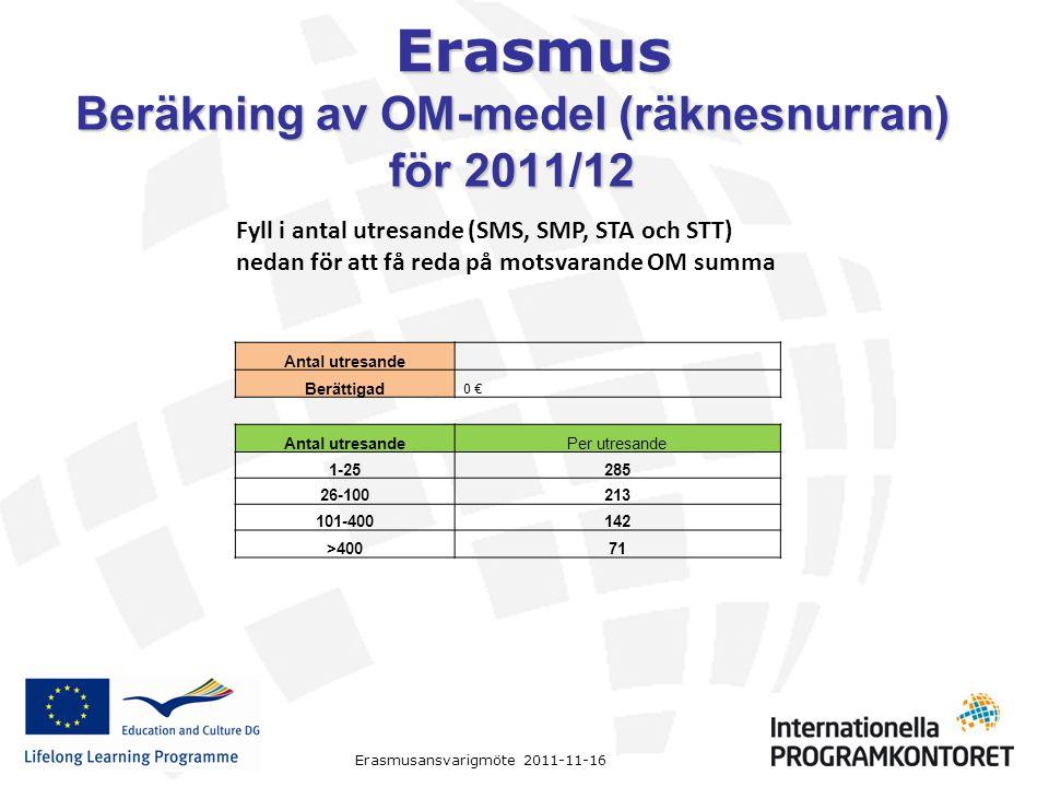 Erasmus Erasmusansvarigmöte 2011-11-16 Beräkning av OM-medel (räknesnurran) för 2011/12 Fyll i antal utresande (SMS, SMP, STA och STT) nedan för att f