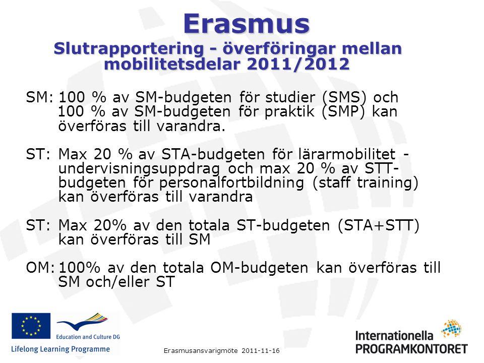 Erasmus Erasmusansvarigmöte 2011-11-16 Slutrapportering - överföringar mellan mobilitetsdelar 2011/2012 Slutrapportering - överföringar mellan mobilit