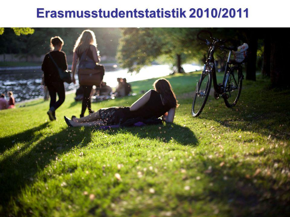 Erasmusstudentstatistik 2010/2011