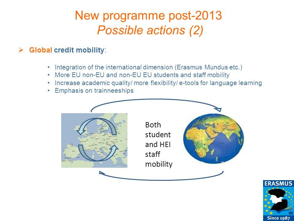 New programme post-2013 Possible actions (2)  Global credit mobility: Integration of the international dimension (Erasmus Mundus etc.) More EU non-EU