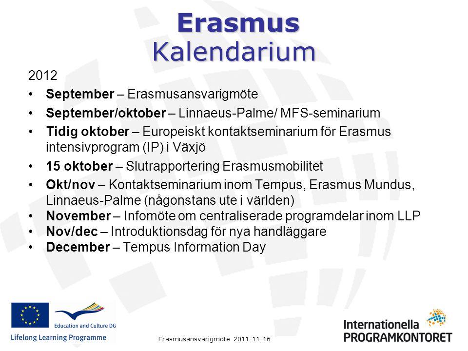Erasmus Erasmusansvarigmöte 2011-11-16 Kalendarium 2012 September – Erasmusansvarigmöte September/oktober – Linnaeus-Palme/ MFS-seminarium Tidig oktob
