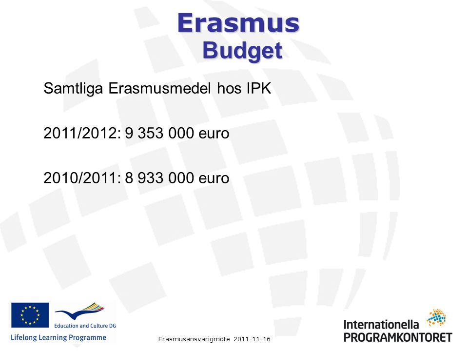 Erasmus Samtliga Erasmusmedel hos IPK 2011/2012: 9 353 000 euro 2010/2011: 8 933 000 euro Budget