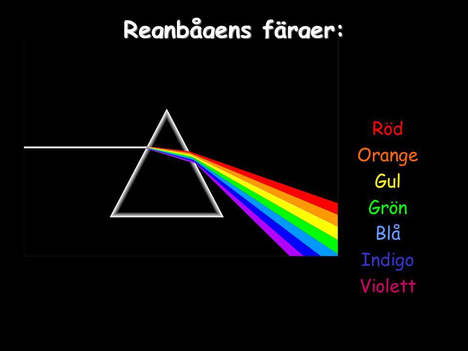 Regnbågens färger: Röd Orange Gul Grön Blå Indigo Violett
