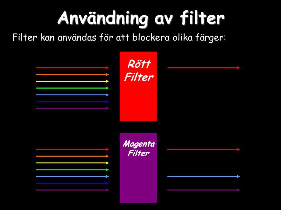 Användning av filter Filter kan användas för att blockera olika färger: Rött Filter Magenta Filter