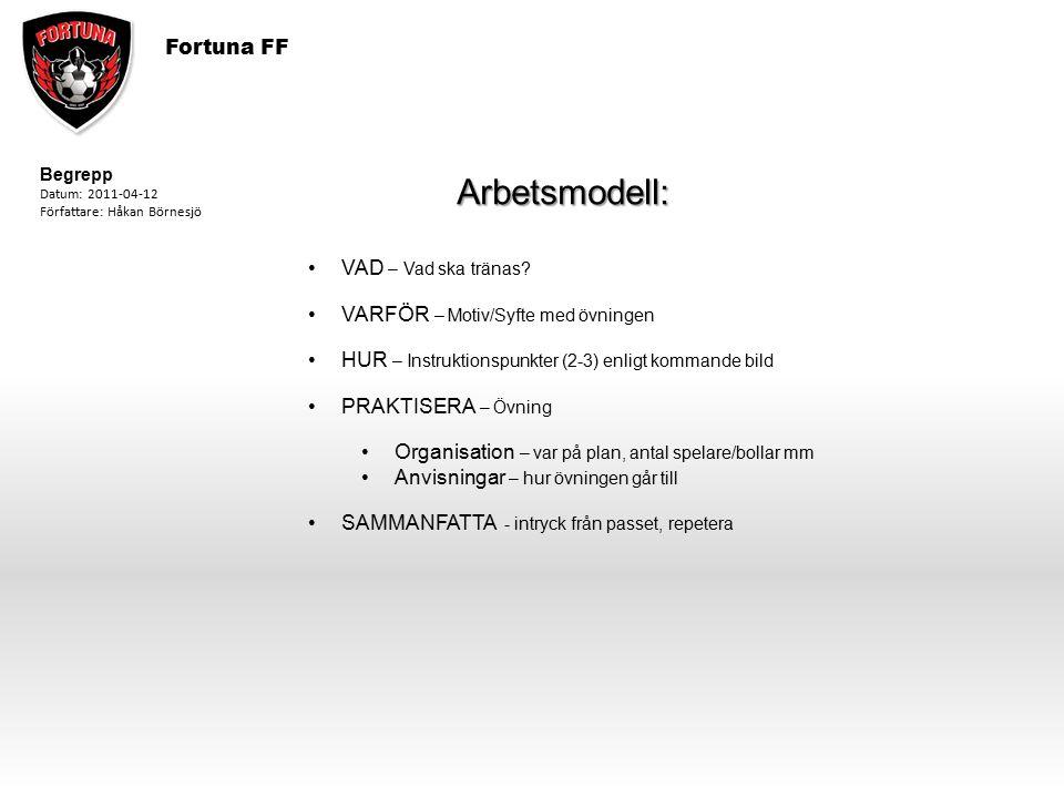 Fortuna FF Begrepp Datum: 2011-04-12 Författare: Håkan Börnesjö Arbetsmodell: VAD – Vad ska tränas? VARFÖR – Motiv/Syfte med övningen HUR – Instruktio