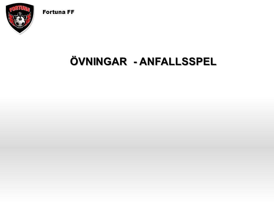 Fortuna FF ÖVNINGAR - ANFALLSSPEL