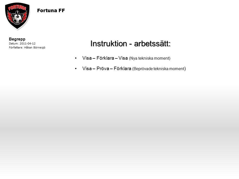 Fortuna FF Instruktion - arbetssätt: Visa – Förklara – Visa (Nya tekniska moment) Visa – Pröva – Förklara (Beprövade tekniska moment ) Begrepp Datum: