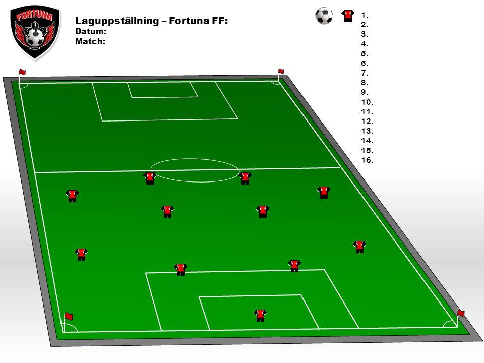1. 2. 3. 4. 5. 6. 7. 8. 9. 10. 11. 12. 13. 14. 15. 16. Laguppställning – Fortuna FF: Datum: Match: