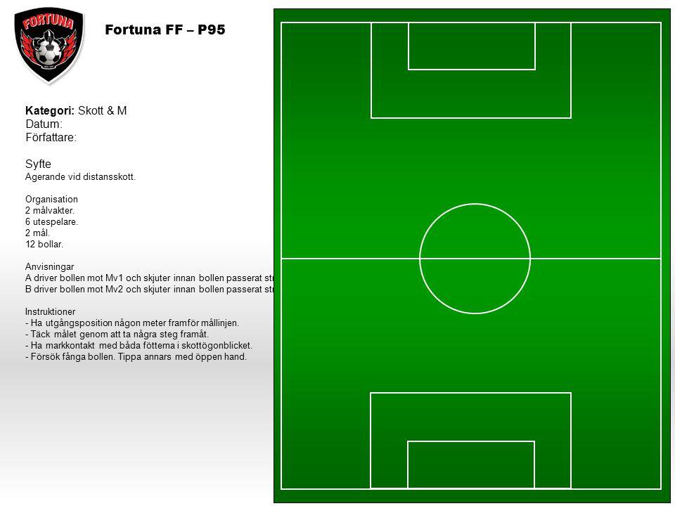 Fortuna FF – P95 Kategori: Skott & M Datum: Författare: Syfte Agerande vid distansskott. Organisation 2 målvakter. 6 utespelare. 2 mål. 12 bollar. Anv
