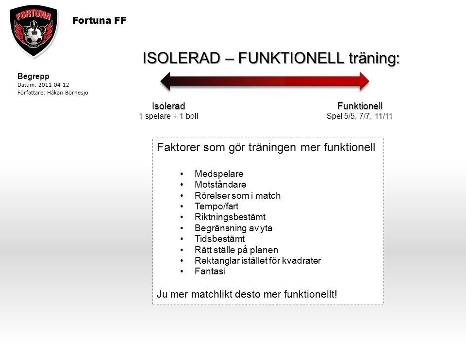 Fortuna FF ISOLERAD – FUNKTIONELL träning: Isolerad 1 spelare + 1 bollFunktionell Spel 5/5, 7/7, 11/11 Faktorer som gör träningen mer funktionell Meds