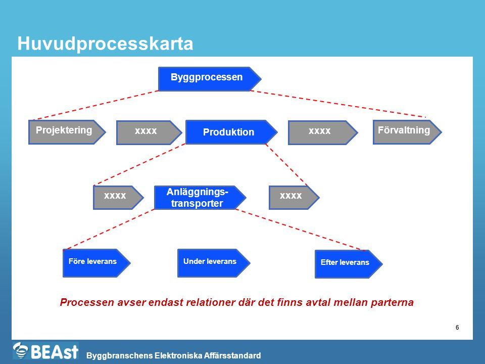 Byggbranschens Elektroniska Affärsstandard Huvudprocesskarta 6 Byggprocessen Produktion Före leveransUnder leverans Efter leverans ProjekteringFörvaltning xxxx Processen avser endast relationer där det finns avtal mellan parterna Anläggnings- transporter xxxx