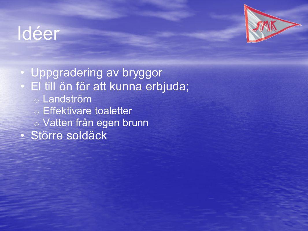 Idéer Uppgradering av bryggor El till ön för att kunna erbjuda; o Landström o Effektivare toaletter o Vatten från egen brunn Större soldäck