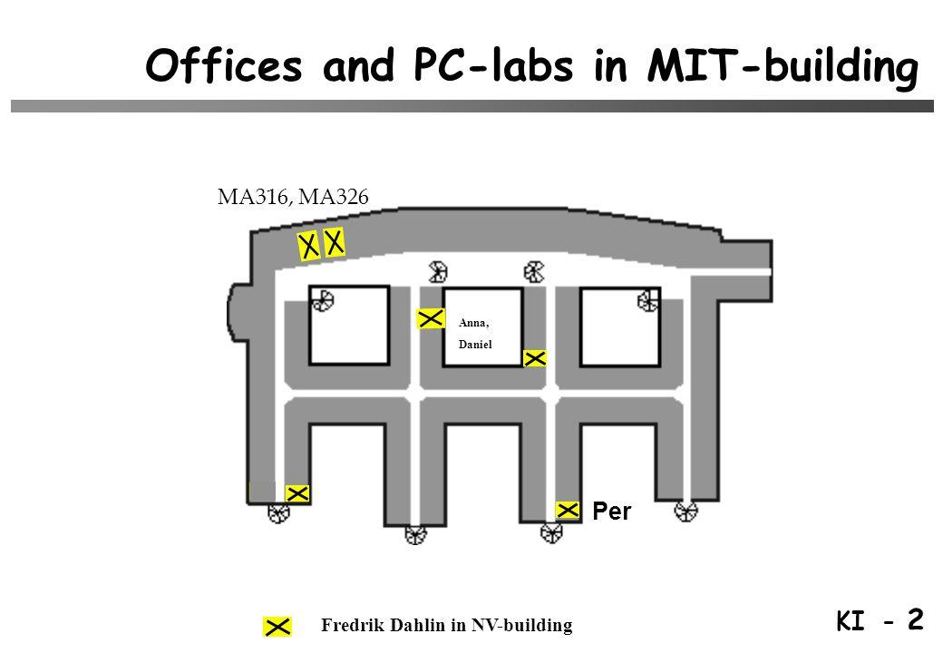 KI - 3 See http://support.cs.umu.se/ (if you know Swedish )http://support.cs.umu.se/ Under länkarna Datorsystem/Mjukvara/Användning Beskrivs hur du mha Putty loggar in under unix med den användare du fått vid DV-inst (T.ex.