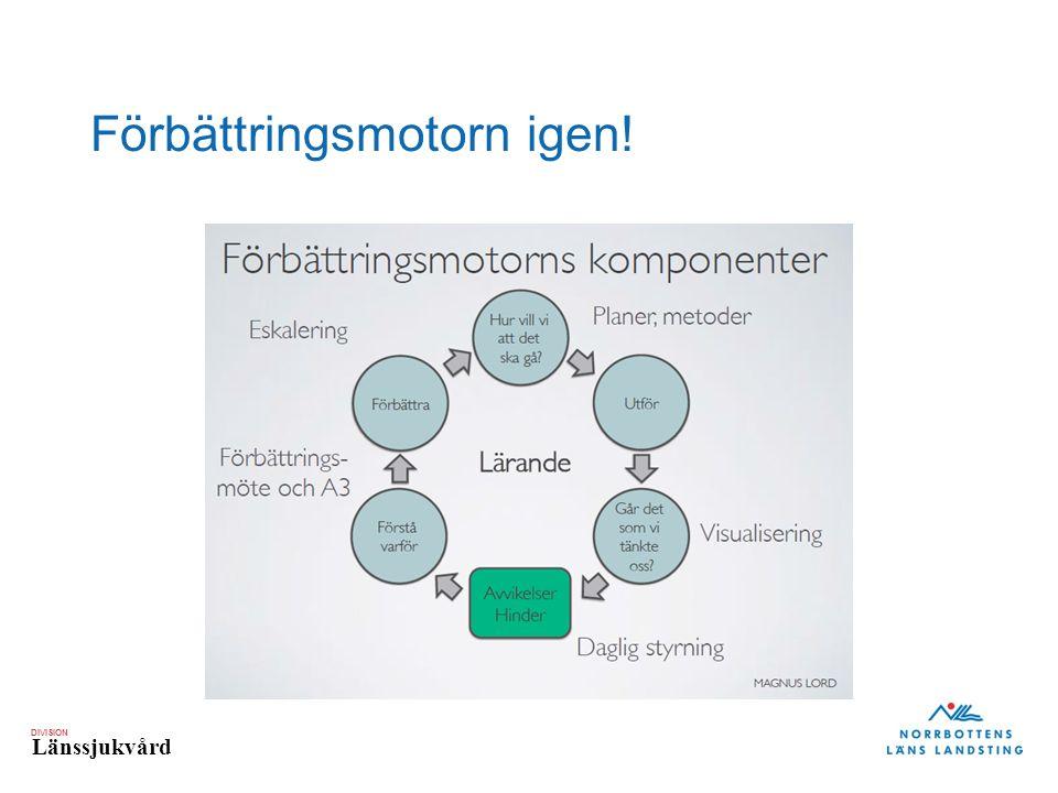 DIVISION Länssjukvård Förbättringsmotorn igen!