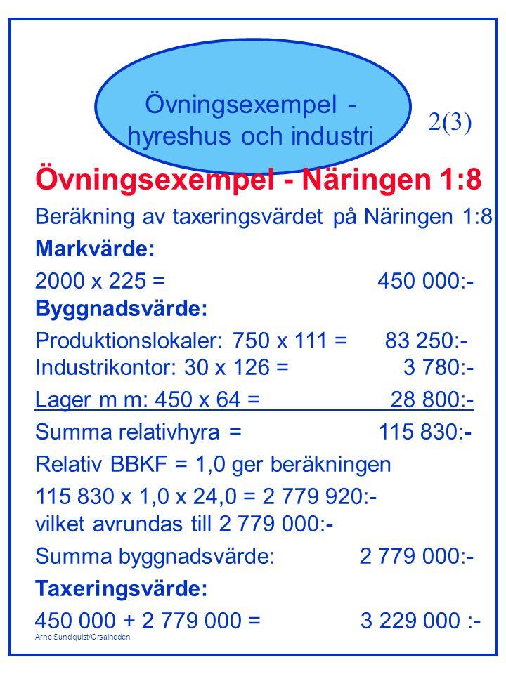 Arne Sundquist/Orsalheden Övningsexempel - hyreshus och industri Övningsexempel - Näringen 1:8 Beräkning av taxeringsvärdet på Näringen 1:8: Markvärde: 2000 x 225 = 450 000:- Byggnadsvärde: Produktionslokaler: 750 x 111 = 83 250:- Industrikontor: 30 x 126 = 3 780:- Lager m m: 450 x 64 = 28 800:- Summa relativhyra = 115 830:- Relativ BBKF = 1,0 ger beräkningen 115 830 x 1,0 x 24,0 = 2 779 920:- vilket avrundas till 2 779 000:- Summa byggnadsvärde: 2 779 000:- Taxeringsvärde: 450 000 + 2 779 000 = 3 229 000 :- 2(3)