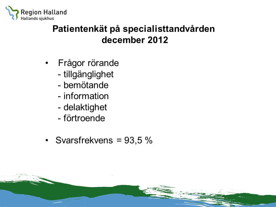 Patientenkät på specialisttandvården december 2012 Frågor rörande - tillgänglighet - bemötande - information - delaktighet - förtroende Svarsfrekvens = 93,5 %