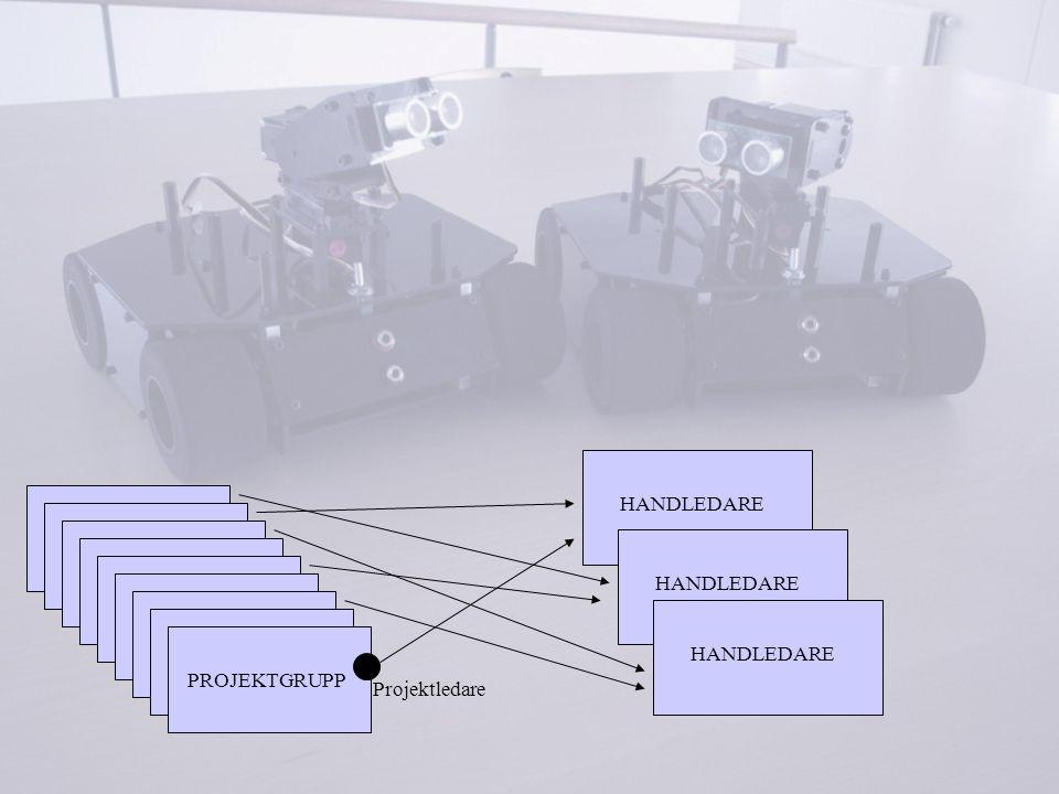 Handledare godkänner CAD- underlag v.21v.3 Projektplan Systemskiss Kravspecifikation Handledaren godkänner projektplanen Schemaritning, tester, simulering Tillverkning i PCB-lab, tester, montering Utvärdering, tävling Handledaren beställer komponenter Senaste inlämning: Systemskissmån 30/1 Projektplanmån 30/1 Komponentbeställn.tors 9/2 CAD-underlagmå 13/3 PCB tillverkn.