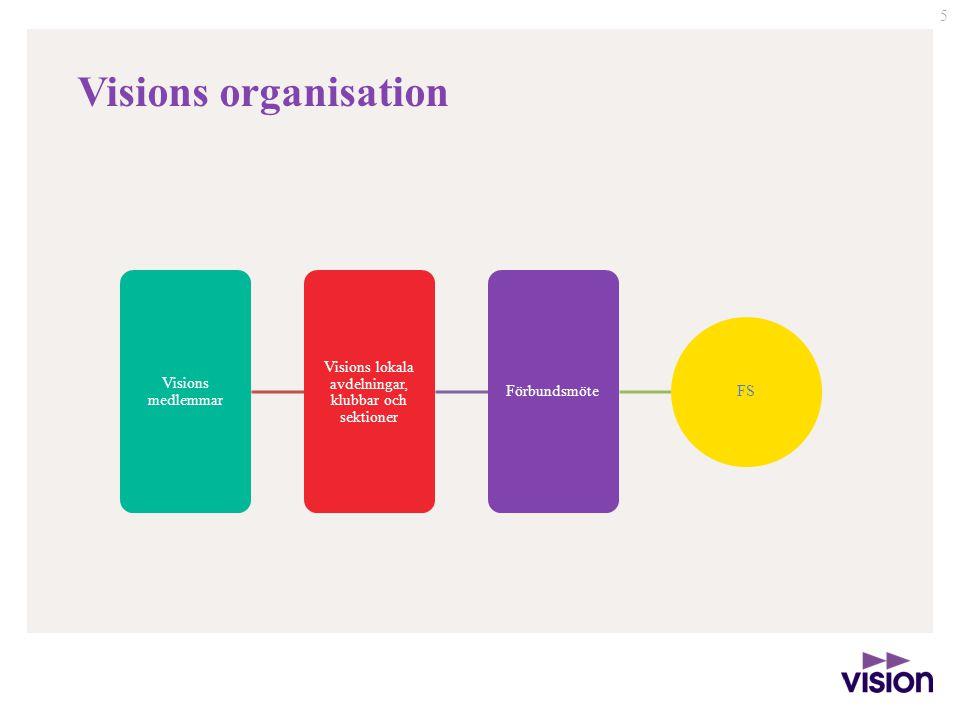 5 Visions medlemmar Visions lokala avdelningar, klubbar och sektioner Förbundsmöte FS Visions organisation