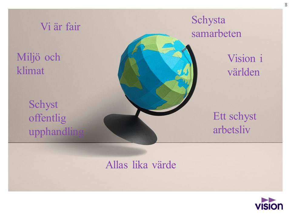 8 Ett schyst arbetsliv Allas lika värde Schysta samarbeten Vi är fair Miljö och klimat Schyst offentlig upphandling Vision i världen