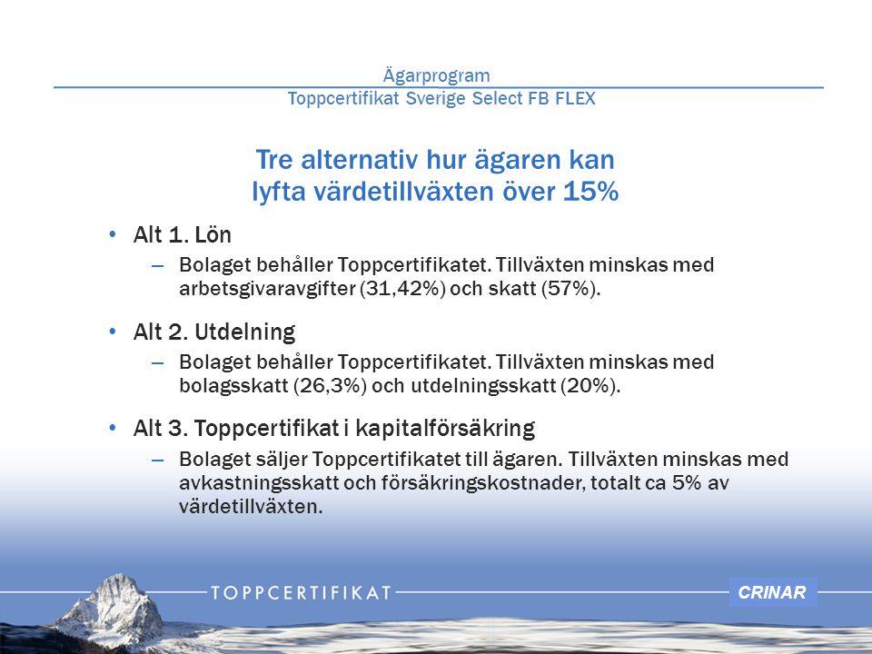 CRINAR Netto efter skatt o avgifter Toppcertifikat i kapitalförsäkring Utdelning Lön Ägarprogram Toppcertifikat Sverige Select FB FLEX
