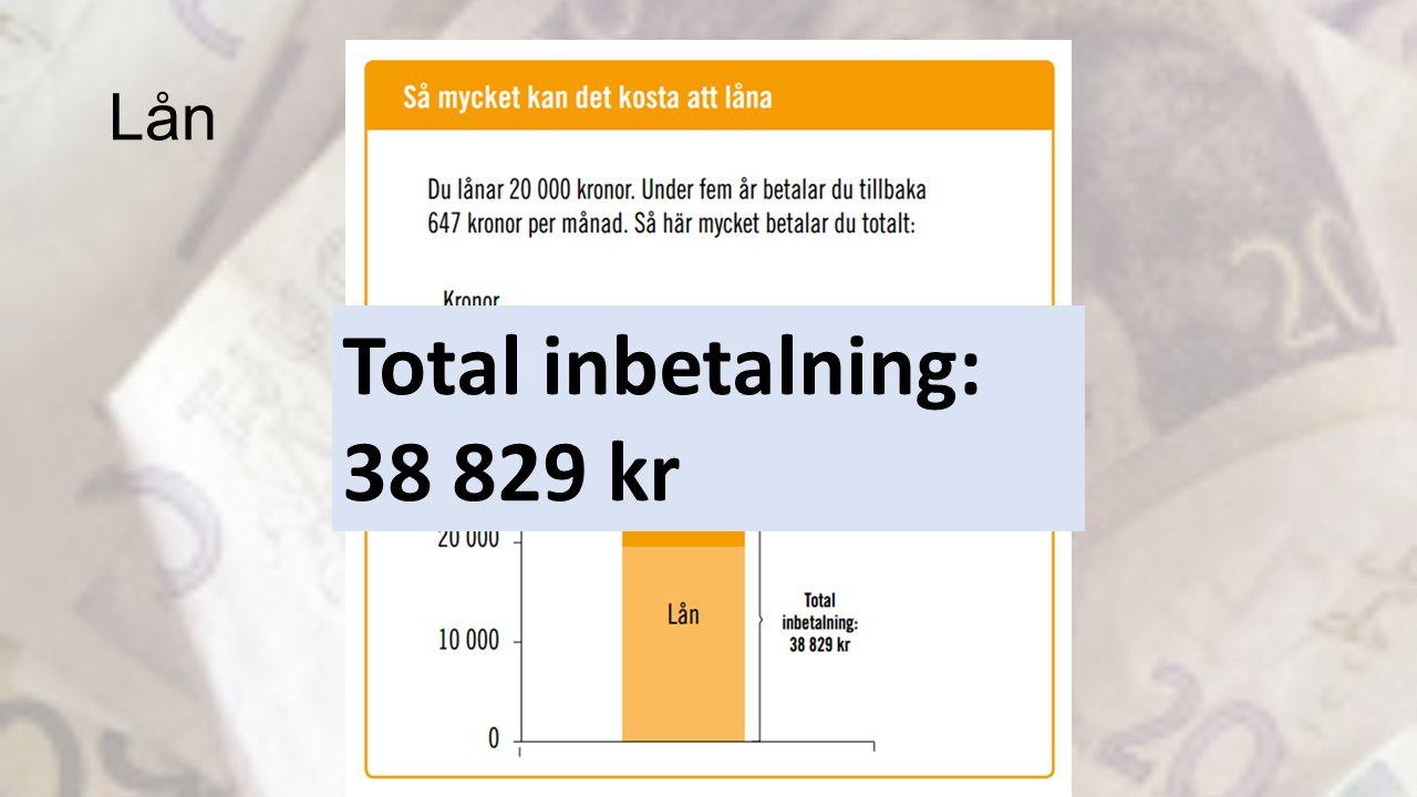 Lån Total inbetalning: 38 829 kr