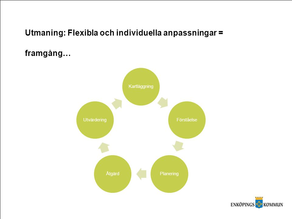 Rutiner - Vikten av ett systematiskt processarbete Utmaning: Flexibla och individuella anpassningar = framgång… KartläggningFörståelsePlaneringÅtgärdU