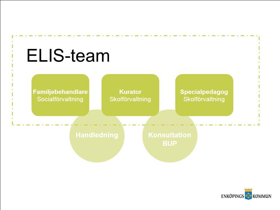 HandledningKonsultation BUP Familjebehandlare Socialförvaltning Kurator Skolförvaltning Specialpedagog Skolförvaltning ELIS-team