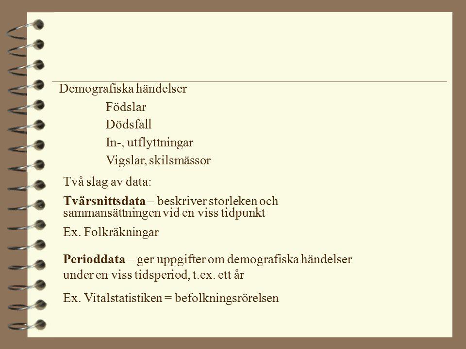 Demografiska händelser Födslar Dödsfall In-, utflyttningar Vigslar, skilsmässor Två slag av data: Tvärsnittsdata – beskriver storleken och sammansättningen vid en viss tidpunkt Ex.
