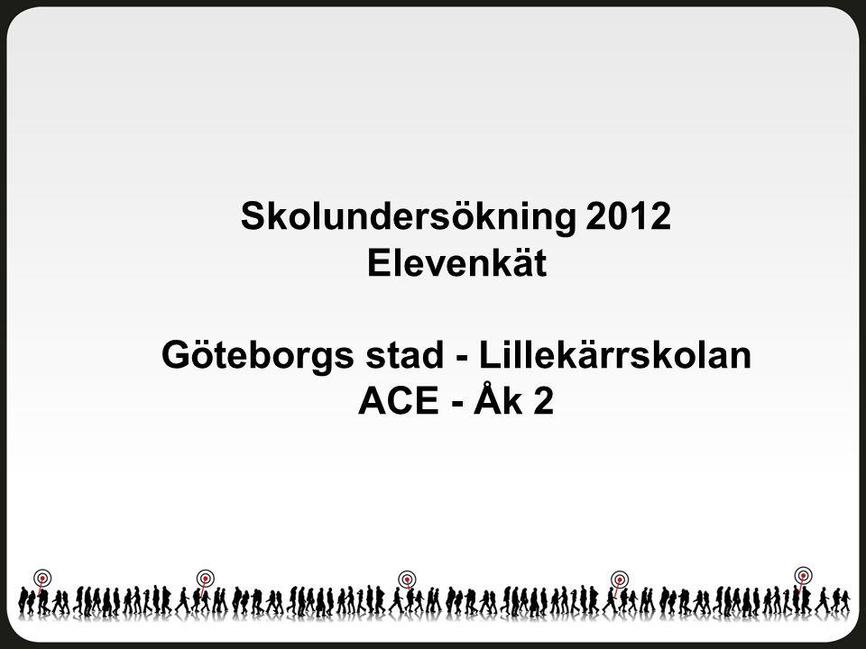 Skolundersökning 2012 Elevenkät Göteborgs stad - Lillekärrskolan ACE - Åk 2