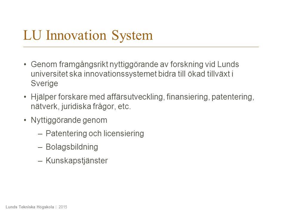 Lunds Tekniska Högskola | 2015 LU Innovation System Genom framgångsrikt nyttiggörande av forskning vid Lunds universitet ska innovationssystemet bidra till ökad tillväxt i Sverige Hjälper forskare med affärsutveckling, finansiering, patentering, nätverk, juridiska frågor, etc.