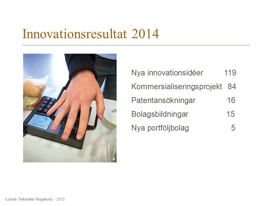 Lunds Tekniska Högskola | 2015 Innovationsresultat 2014 Nya innovationsidéer 119 Kommersialiseringsprojekt 84 Patentansökningar 16 Bolagsbildningar 15 Nya portföljbolag 5