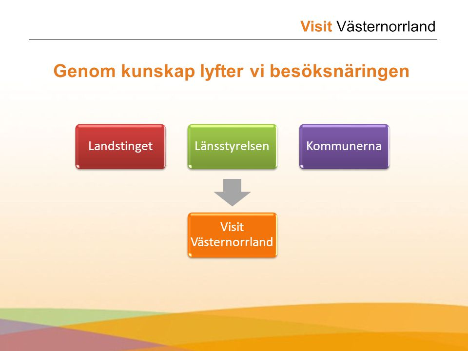 LandstingetLänsstyrelsenKommunerna Visit Västernorrland Genom kunskap lyfter vi besöksnäringen