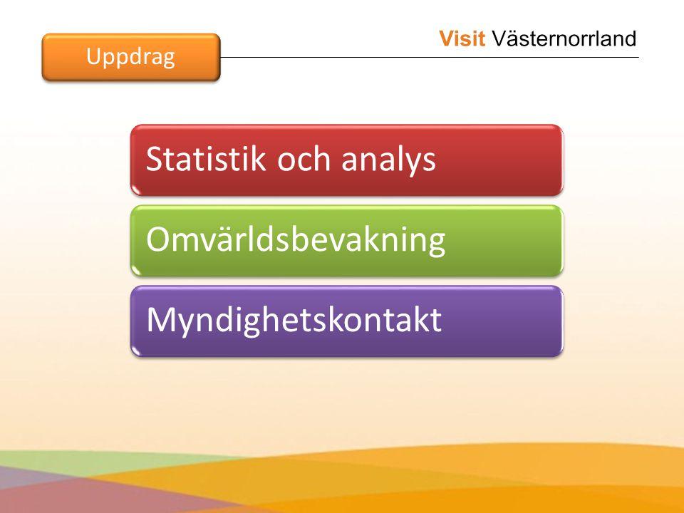 Til Statistik och analysOmvärldsbevakningMyndighetskontakt Uppdrag