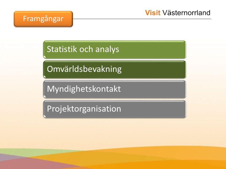 Til Bäst2020Smakstart Visit Sweden Framgångar