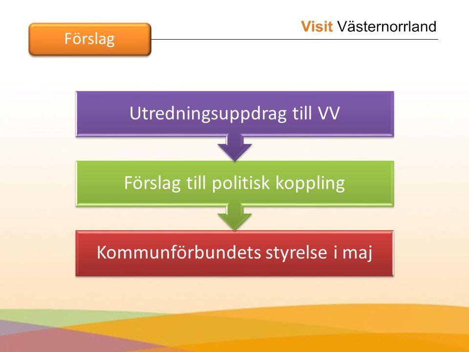 Til Kommunförbundets styrelse i maj Förslag till politisk koppling Utredningsuppdrag till VV Förslag