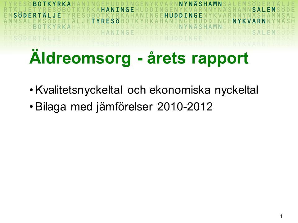 1 Äldreomsorg - årets rapport Kvalitetsnyckeltal och ekonomiska nyckeltal Bilaga med jämförelser 2010-2012
