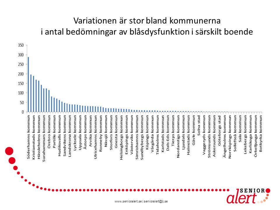 www.senioralert.se | senioralert@lj.se Variationen är stor bland kommunerna i antal bedömningar av blåsdysfunktion i särskilt boende