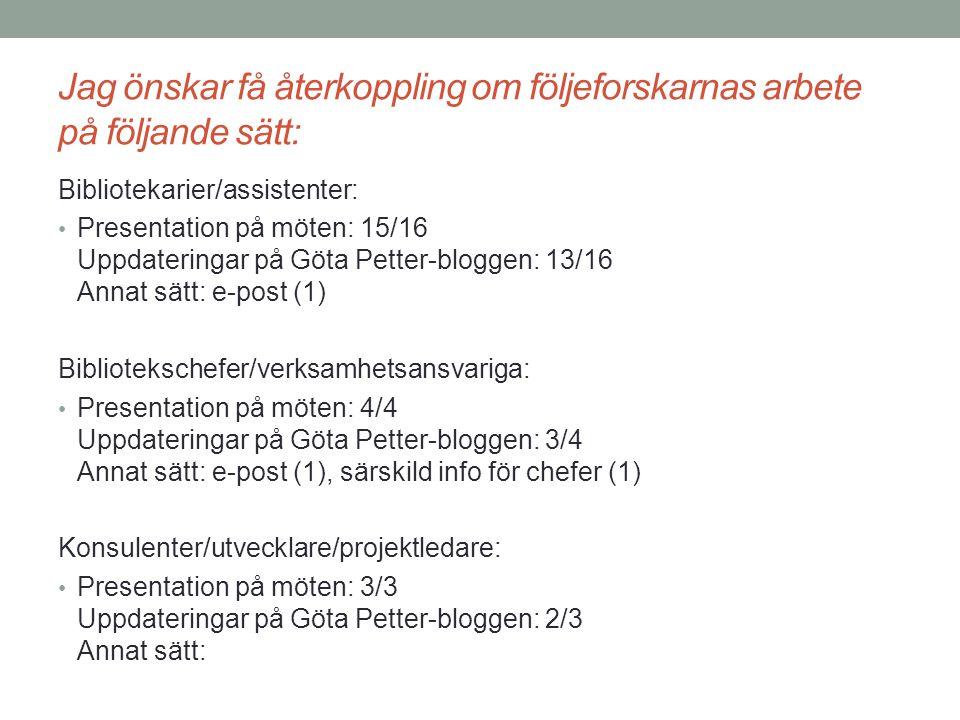 Jag önskar få återkoppling om följeforskarnas arbete på följande sätt: Bibliotekarier/assistenter: Presentation på möten: 15/16 Uppdateringar på Göta