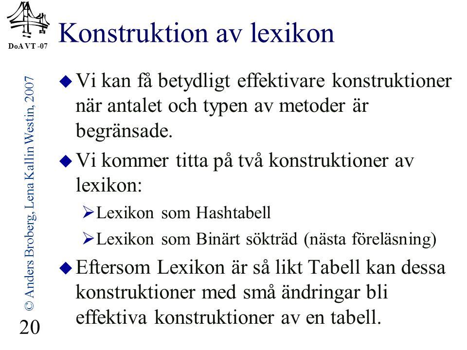 DoA VT -07 © Anders Broberg, Lena Kallin Westin, 2007 20 Konstruktion av lexikon  Vi kan få betydligt effektivare konstruktioner när antalet och typen av metoder är begränsade.